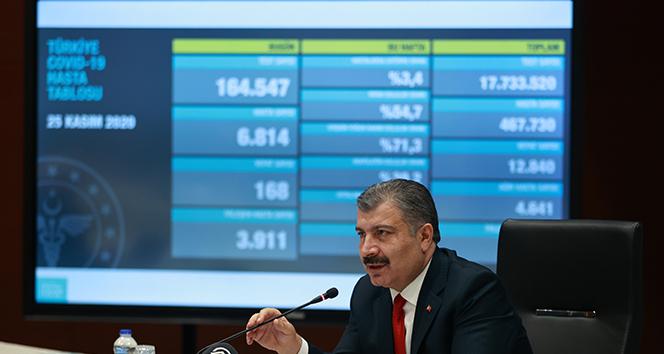 Sağlık Bakanı Koca: Yapılan sözleşme ile 50 milyon doz aşı için imza atıldı
